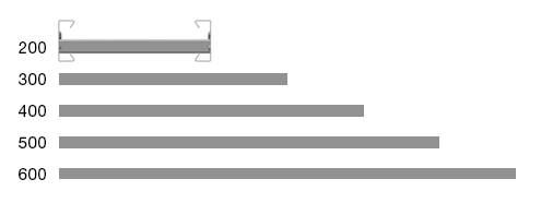 LOE widths
