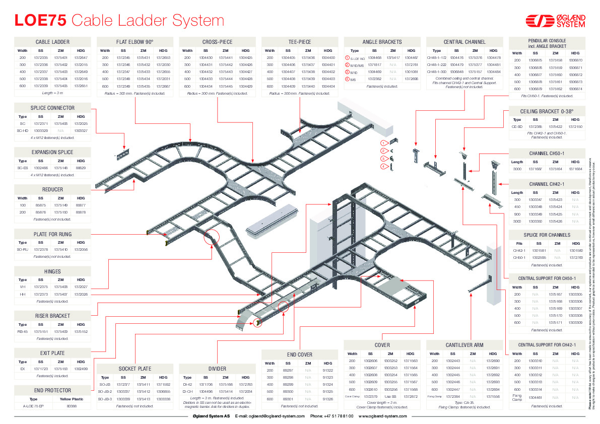 LOE75 Cable Ladder System